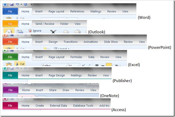 Microsoft Office ribbon tabs